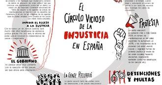 Vicious circle spain final spanish 1000w.jpg?ixlib=rails 0.3