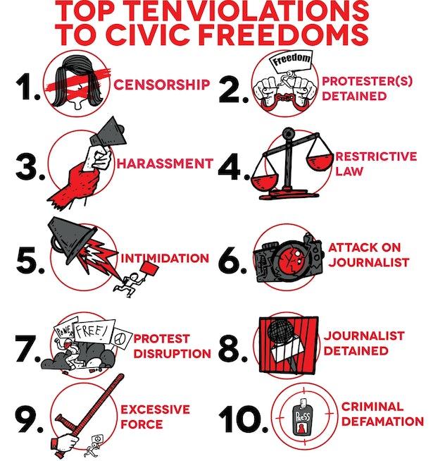 civicus report image
