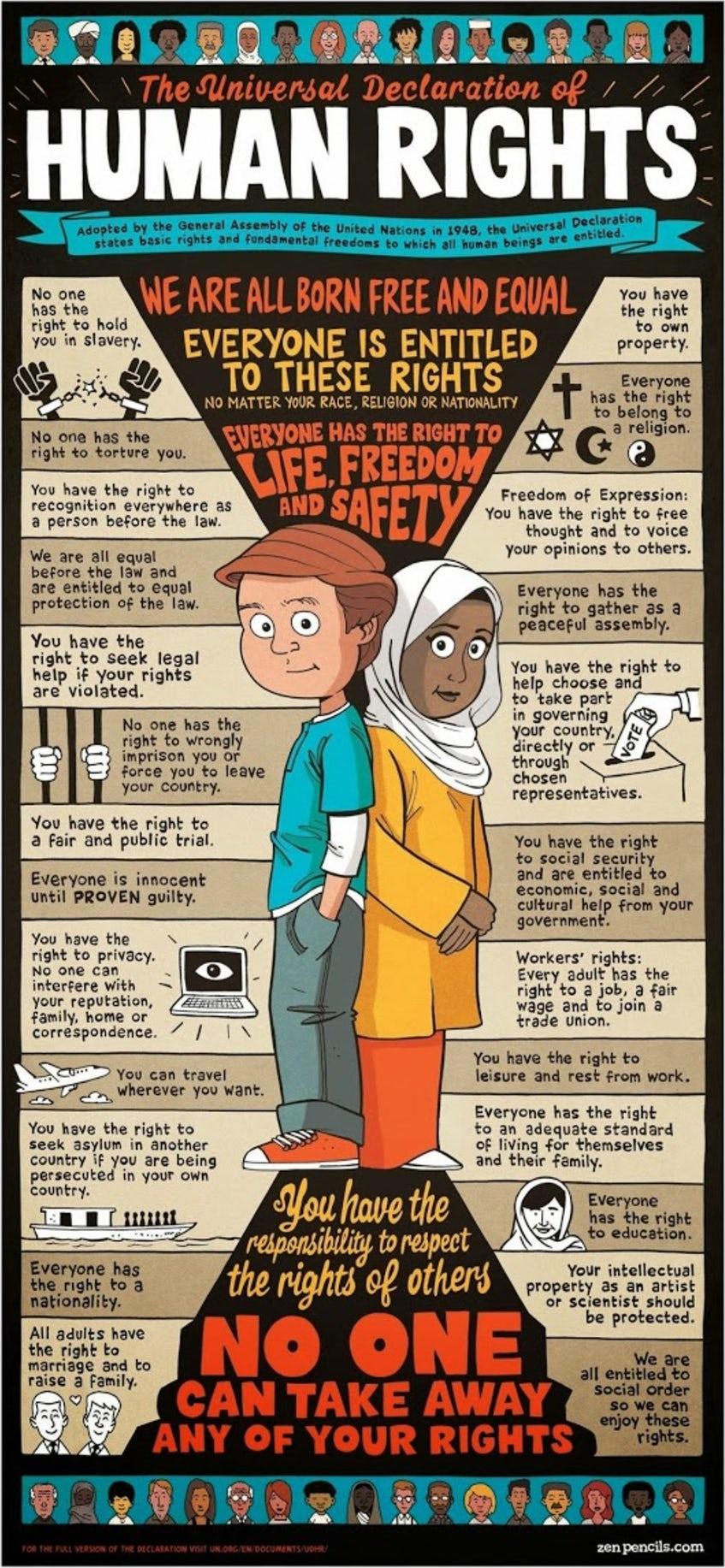 Universal declaration of human rights.jpg?ixlib=rails 0.3