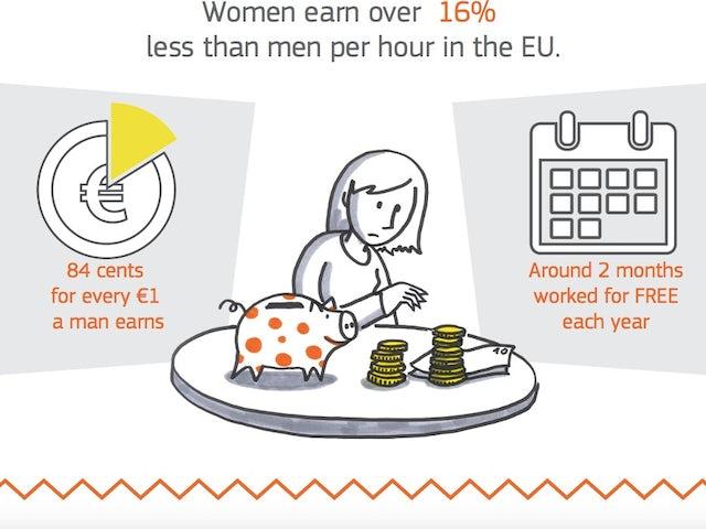Ec gender payment gap.jpg?ixlib=rails 0.3